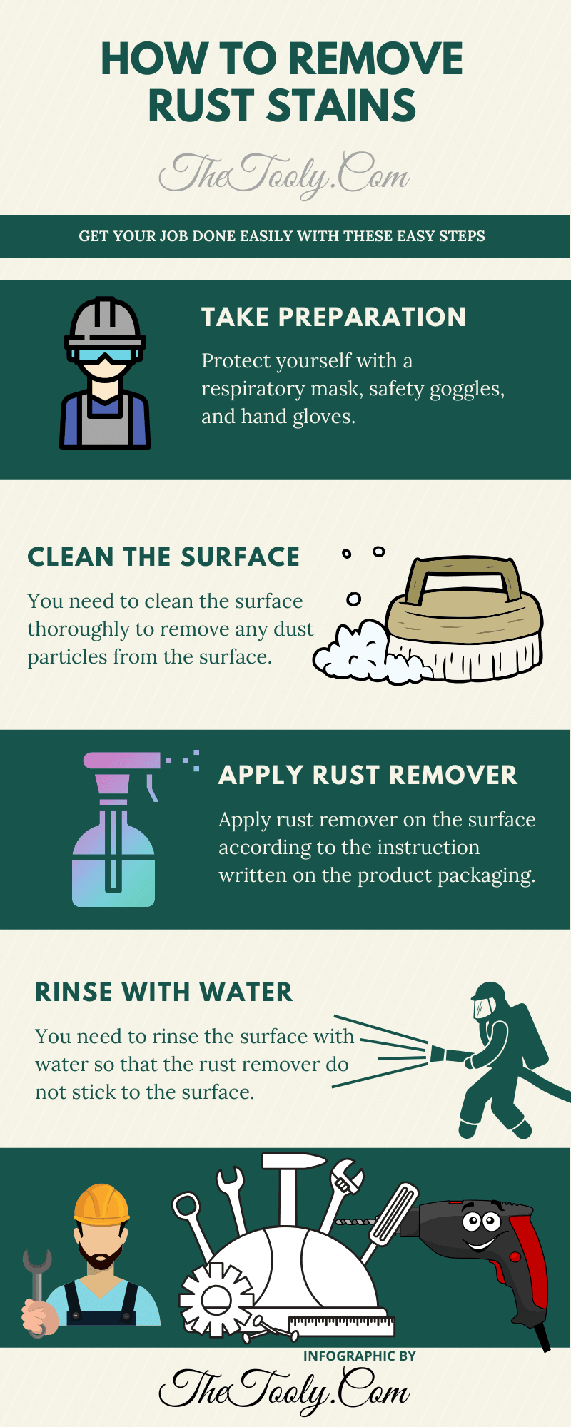 How to remove rust stains infographic