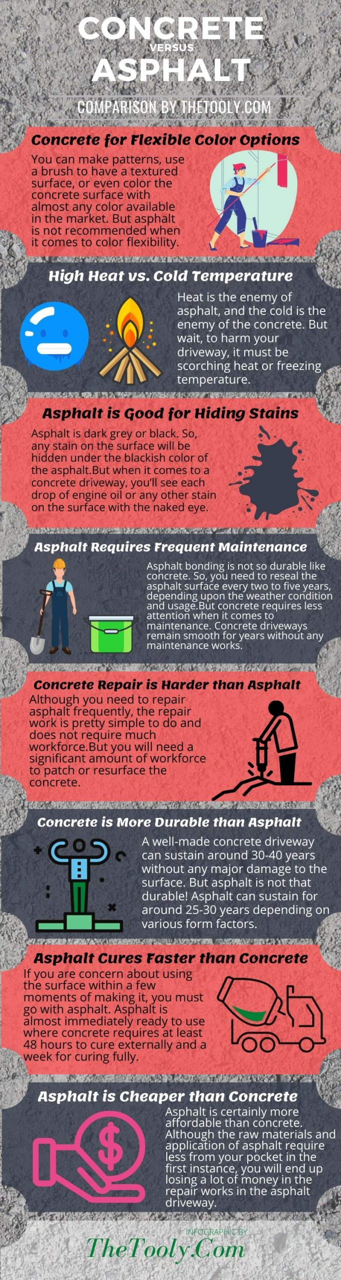 asphalt vs concrete infographic